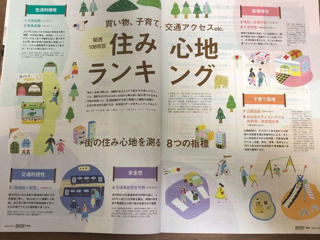 関西108市区住み心地ランキング(SUUMO)から吹田の情報を調べてみました。